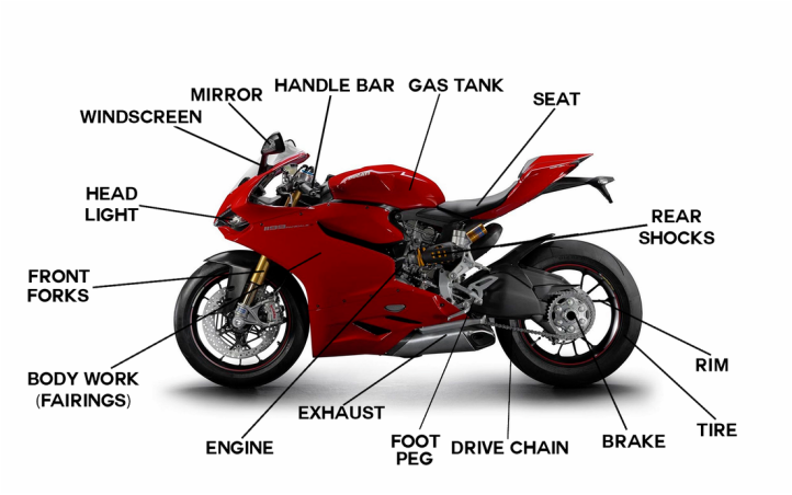 harley motorcycle parts diagram